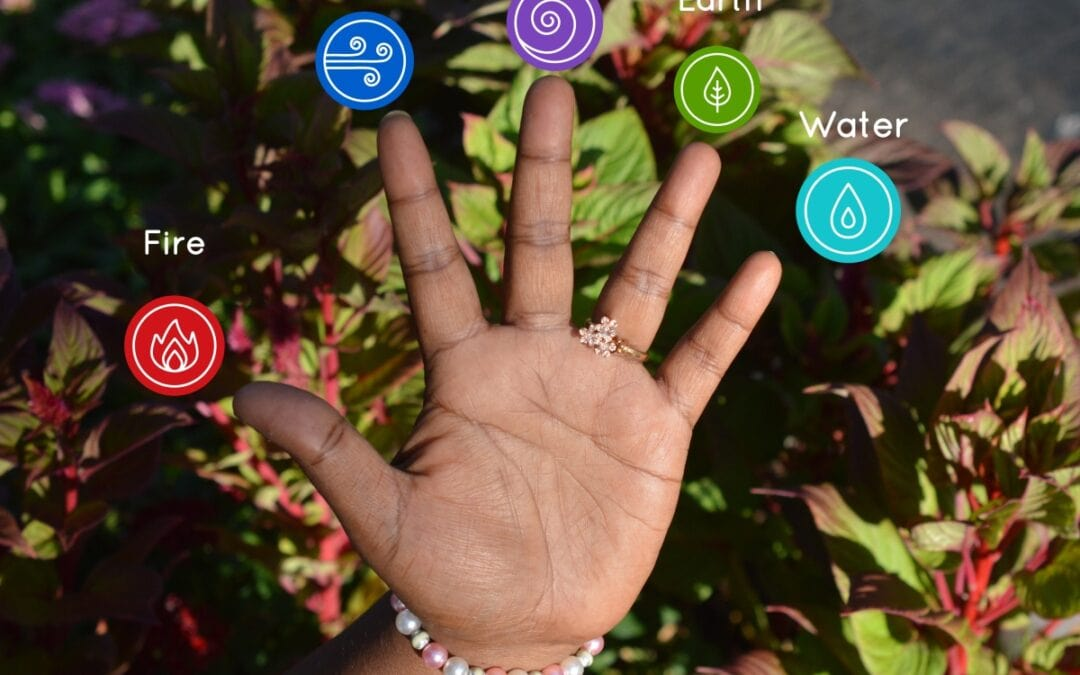 What is a Mudra?